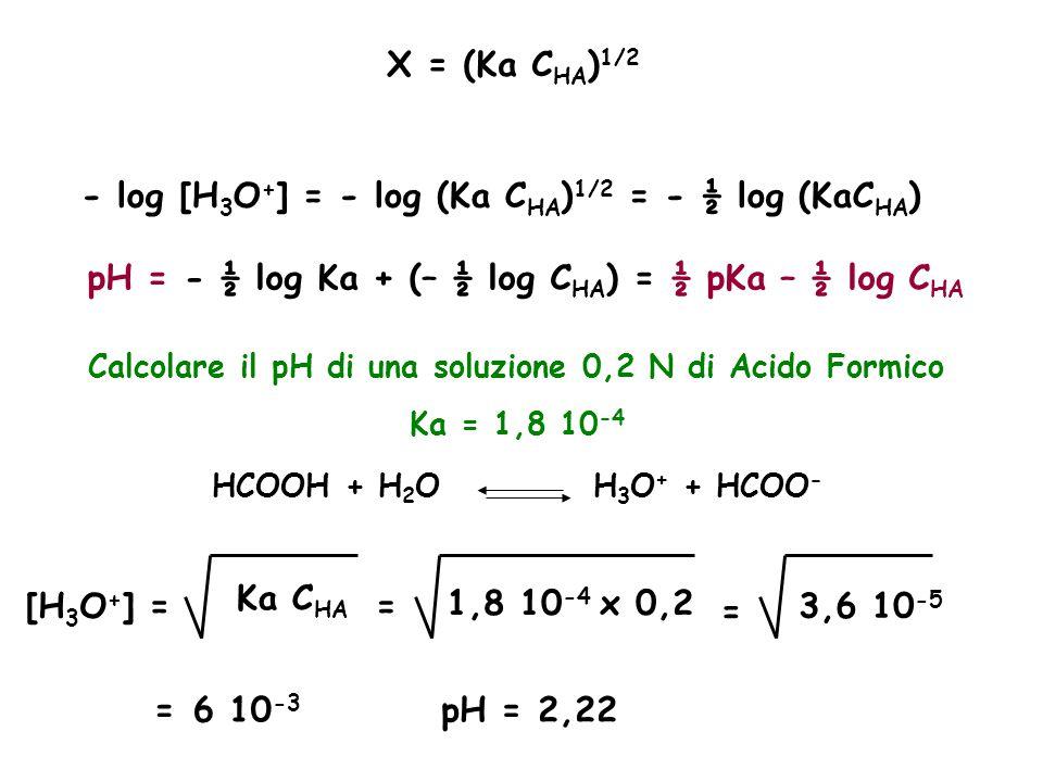 - log [H3O+] = - log (Ka CHA)1/2 = - ½ log (KaCHA)